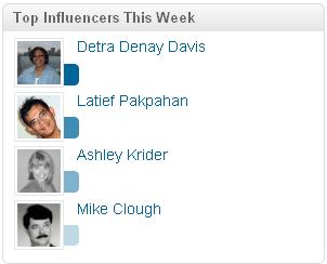 Top influencers' widget