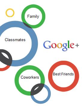 Google Plus Ready to Nuke Private Profiles - Toronto