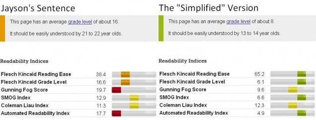Readability comparison