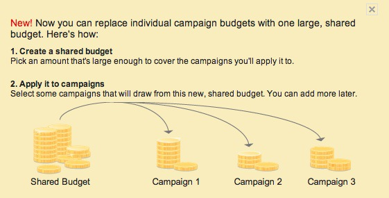 Shared Campaign Budget