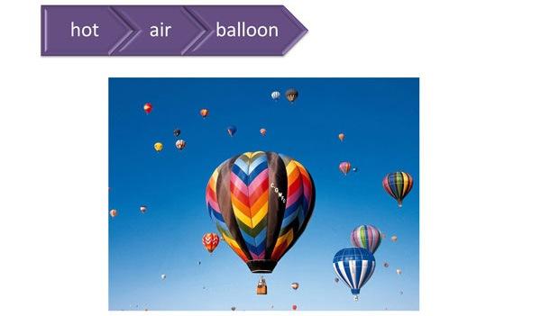 "Adding The Word ""Balloon"" Onto The Keywords ""Hot Air"""