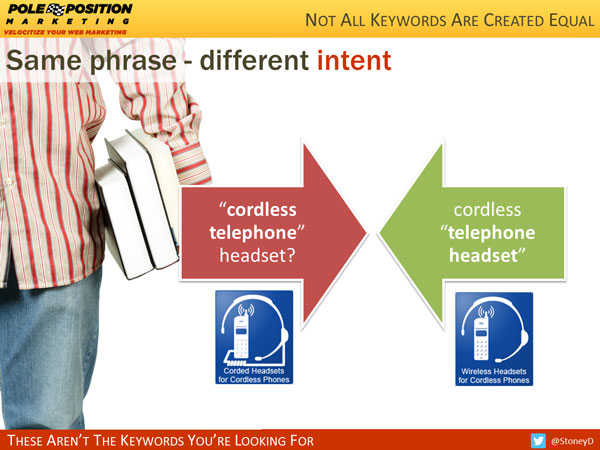 Cordless Telephone Headset same keyword different meaning