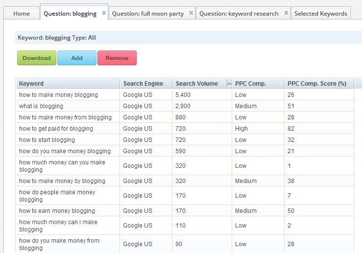 Question finder feature within Keyword Eye
