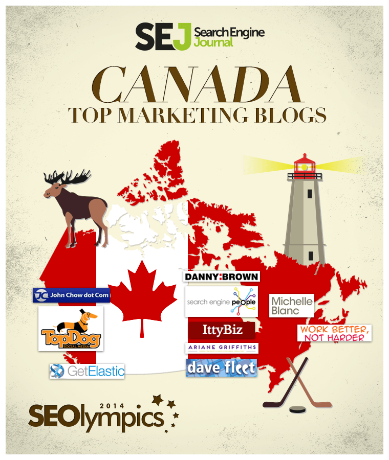 Best of Canada Top Marketing Blogs