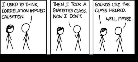 correlation-vs-causation