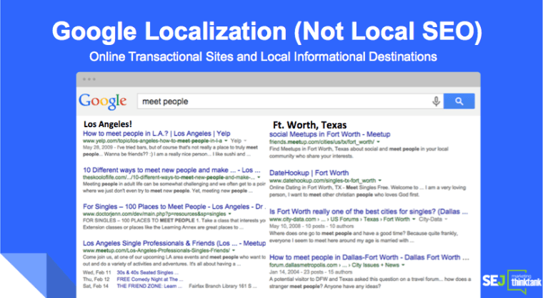 Localized Google Results