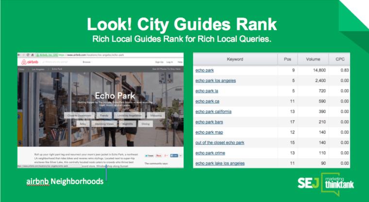 airbnb Neighborhood examples