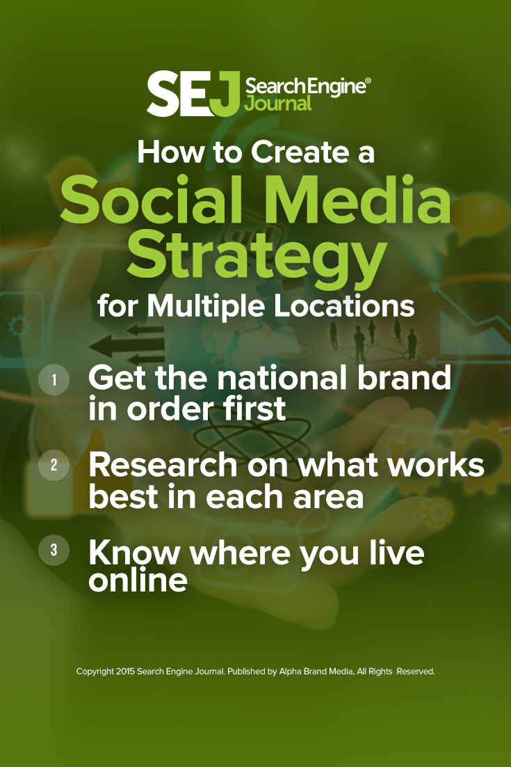 Creating a Solid Social Media Strategy for a Multi-Location Business
