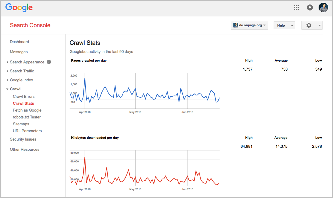Crawl statistics