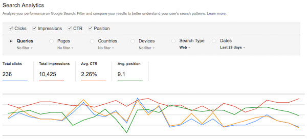 Google Search Analytics example
