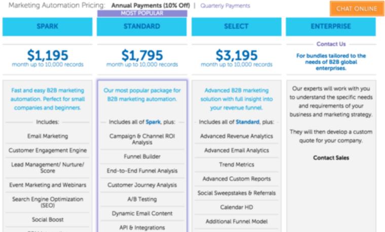 Marketo Prices Screenshot