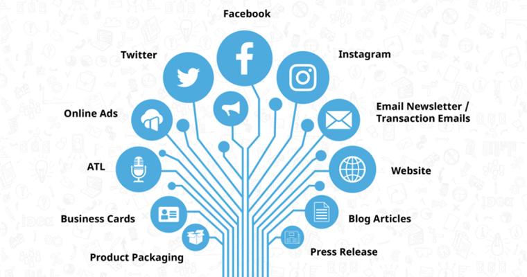 Messenger bot marketing channels
