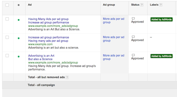 Ads Gdded by AdWords
