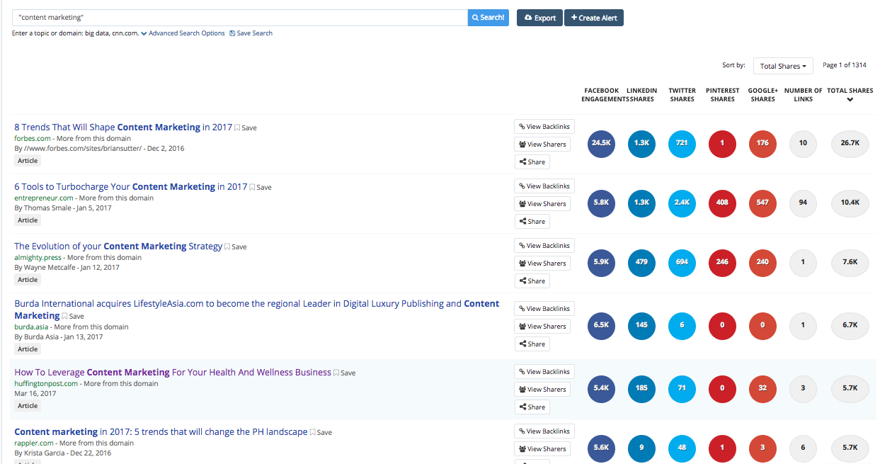 """List of most successful posts for search query """"content marketing"""" on BuzzSumo"""