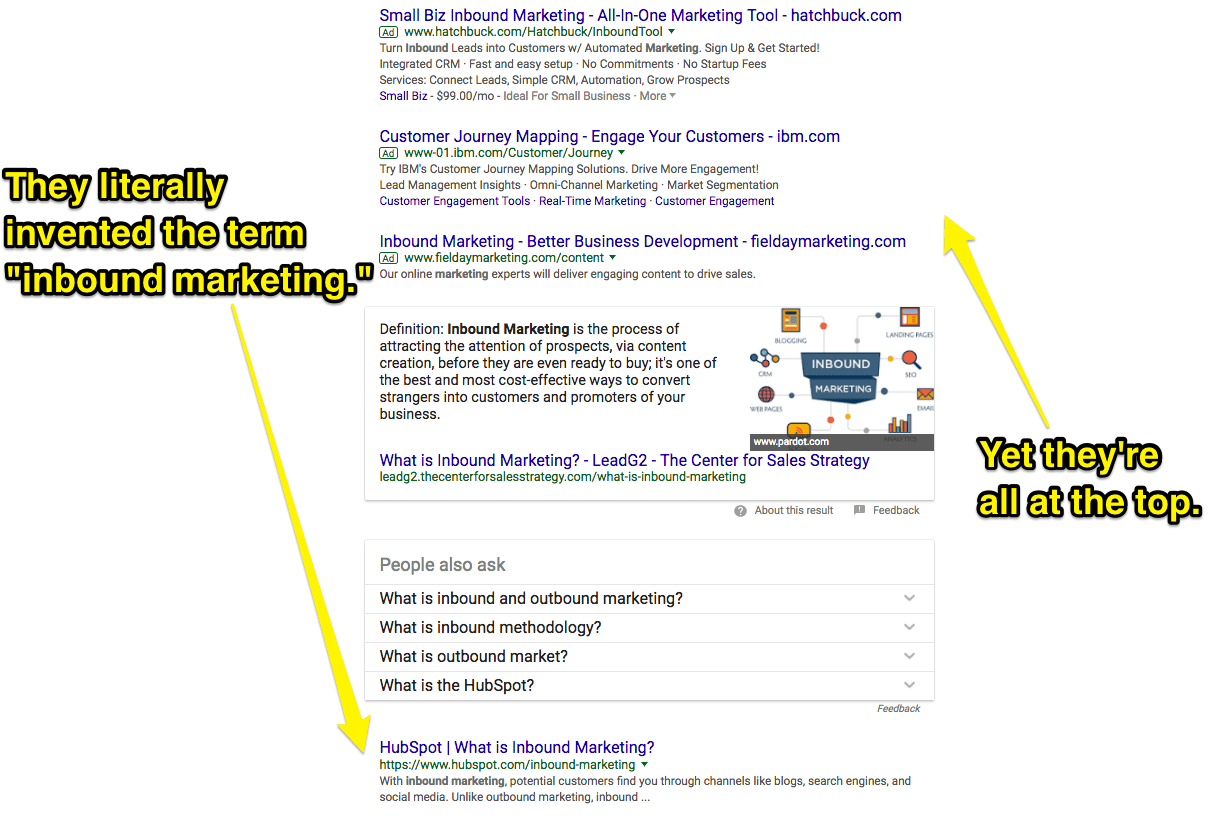 "Hubspot invented the term ""inbound marketing"" yet appear below ads for that search term on Google search results"