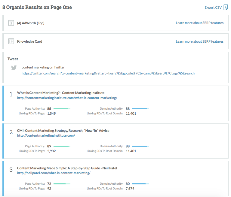 organic results for content marketing