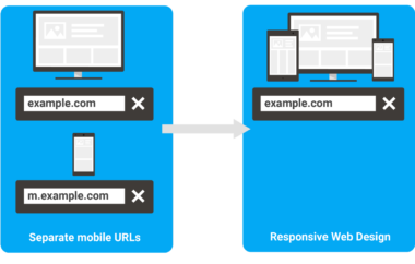 Google: How to Move From Separate Mobile URLs to One Responsive URL