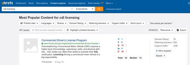 Ahrefs Content Explorer - CDL licensing