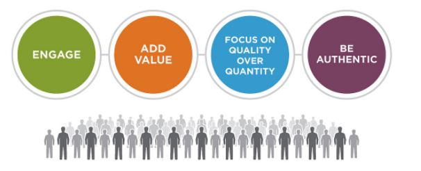 authenticity-and-content-marketing