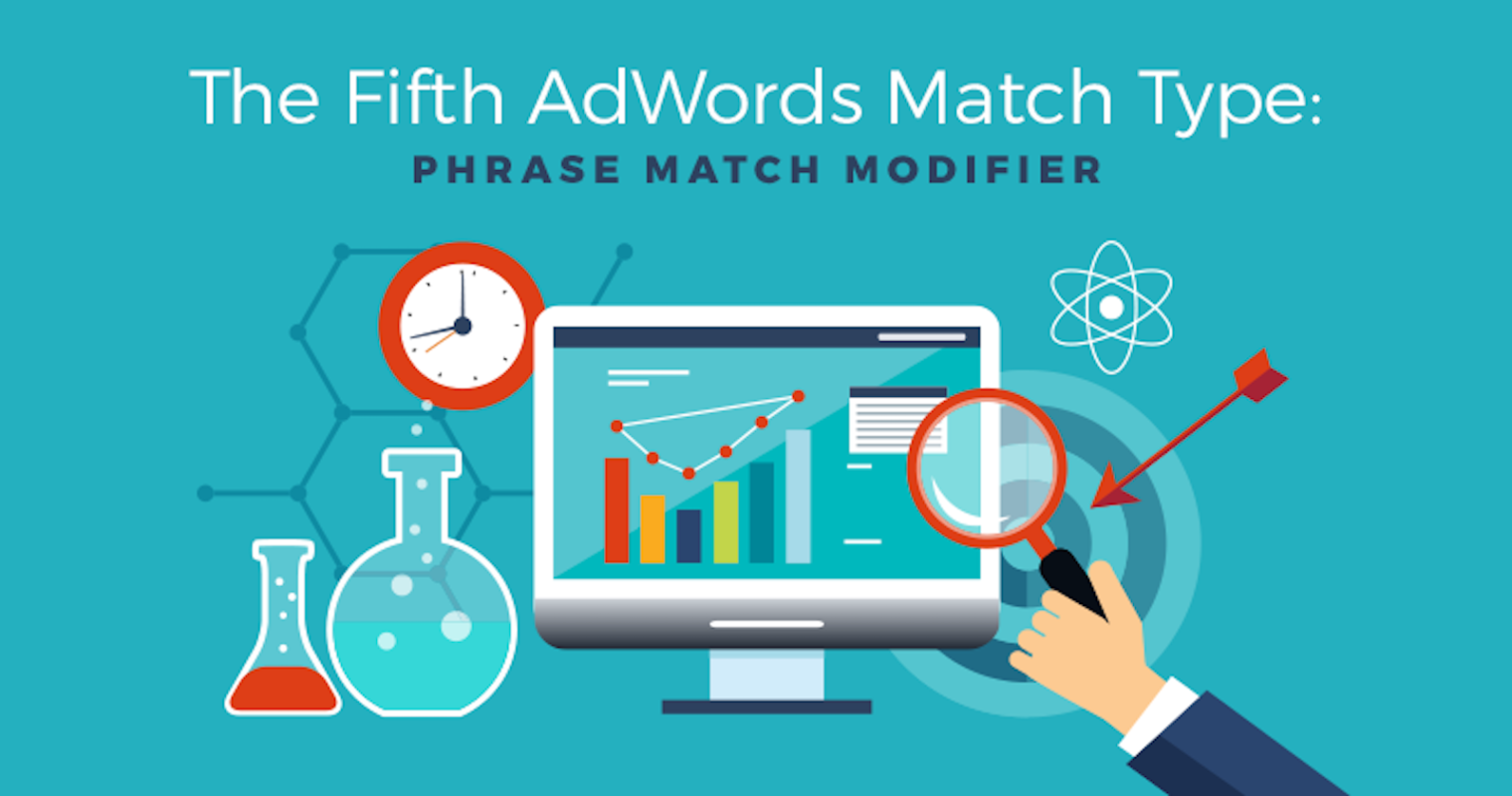 The Fifth AdWords Match Type: Phrase Match Modifier