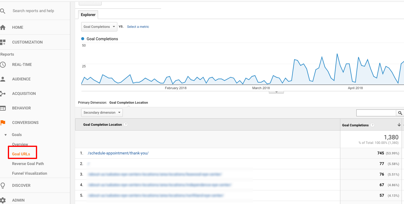 How to Set up Google Analytics Goals & 7 Tips to Get Ahead