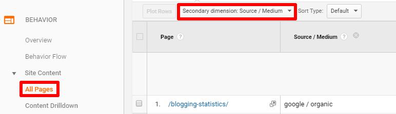 Medium in the Secondary dimension box