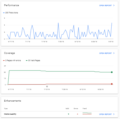 Google Search Console Performance & Coverage
