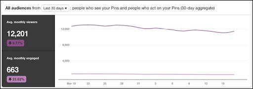 pinterest-people-viewed
