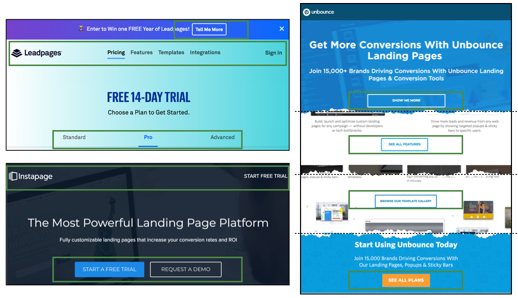 Popular landing page software companies rely on multiple links and CTAs to convert.