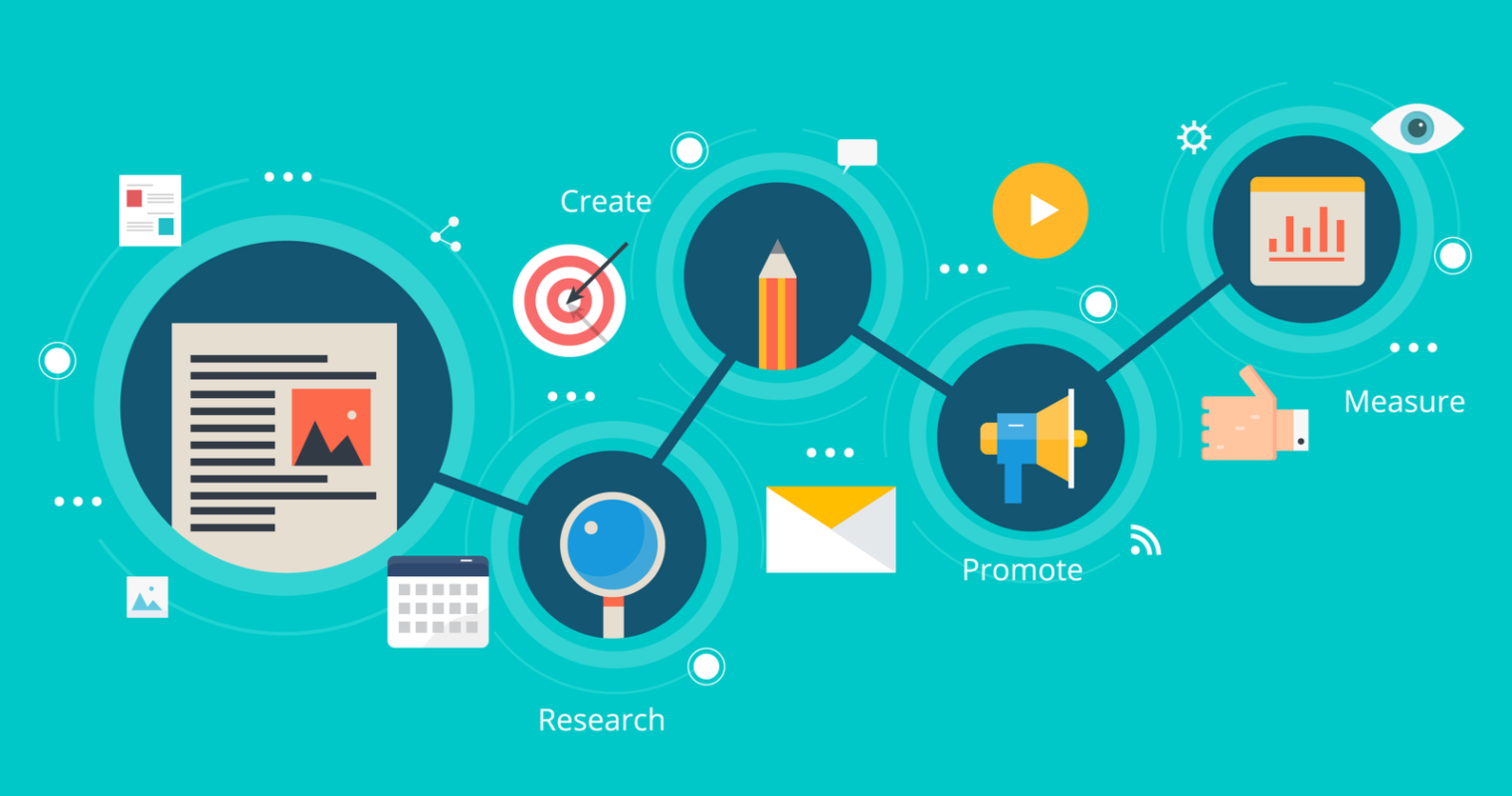 How to Create a Content Strategy for Both Users & Search Engines