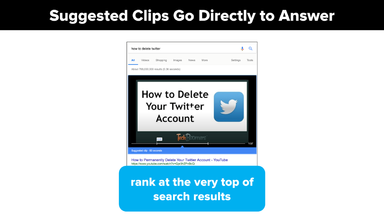 Suggested Clips Go Directly to Answer