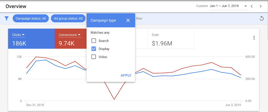 Google Ads Lets Users Add Filters to the Overview Page
