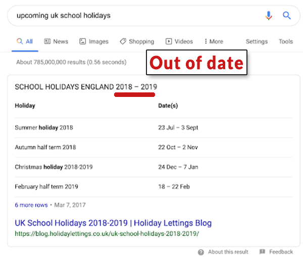 out of date