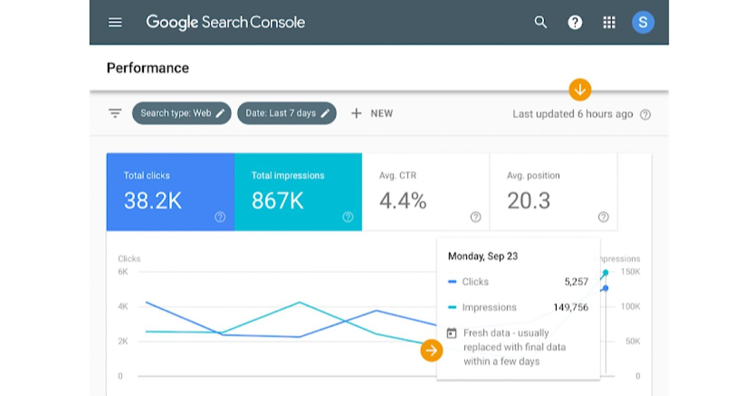 Google Search Console Can Now Report on Same-Day Data