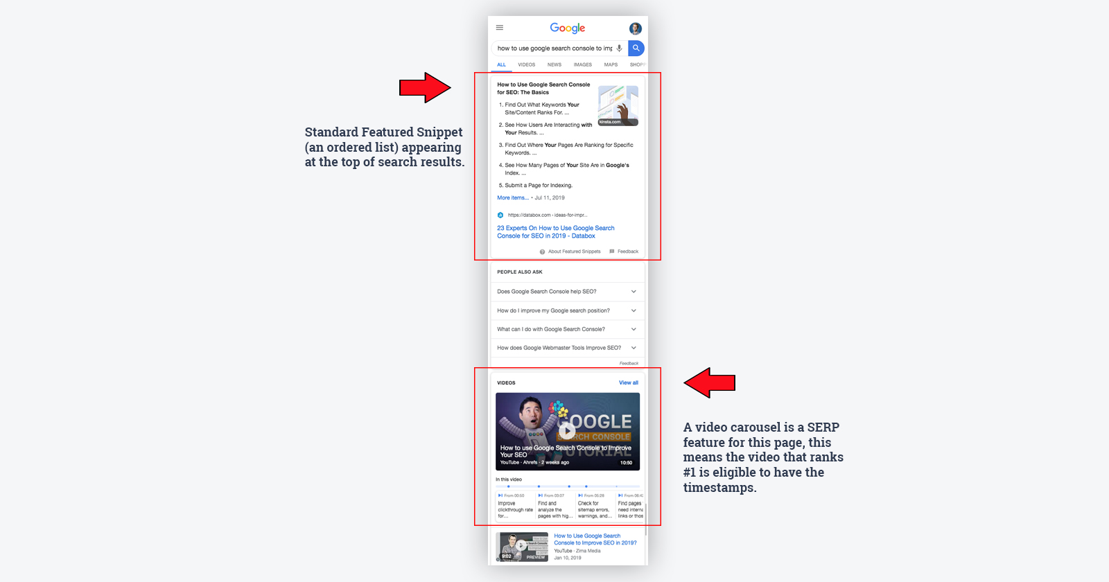 featured snippet timestamp video