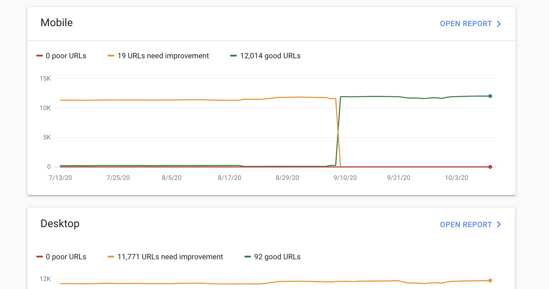 google search console core web vitals example