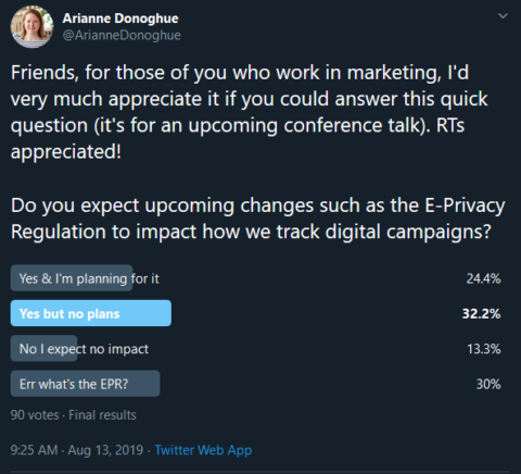 A screenshot of a Twitter survey where Arianne asked people their thoughts on the upcoming ePR