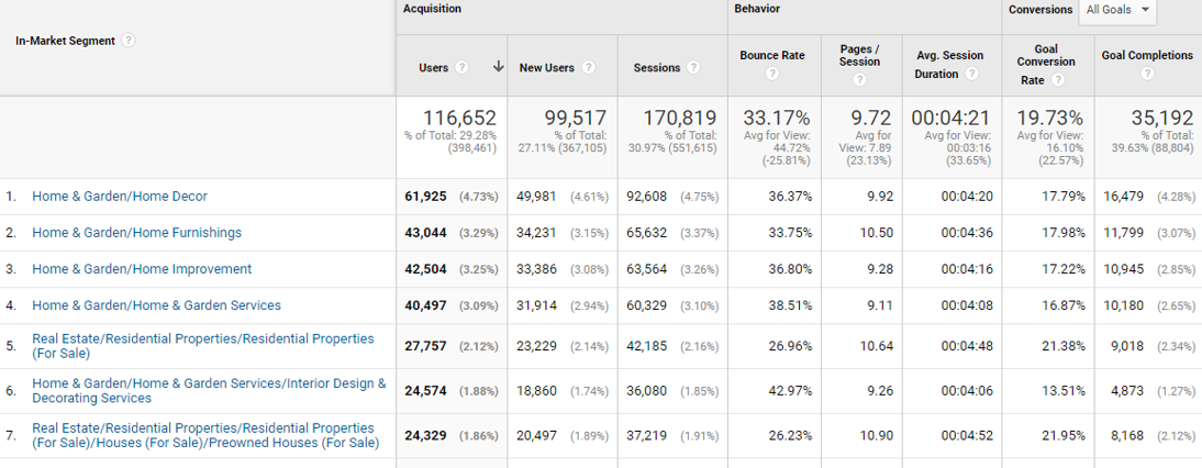 Top 10 Must-Try PPC Tactics for Paid Search Success