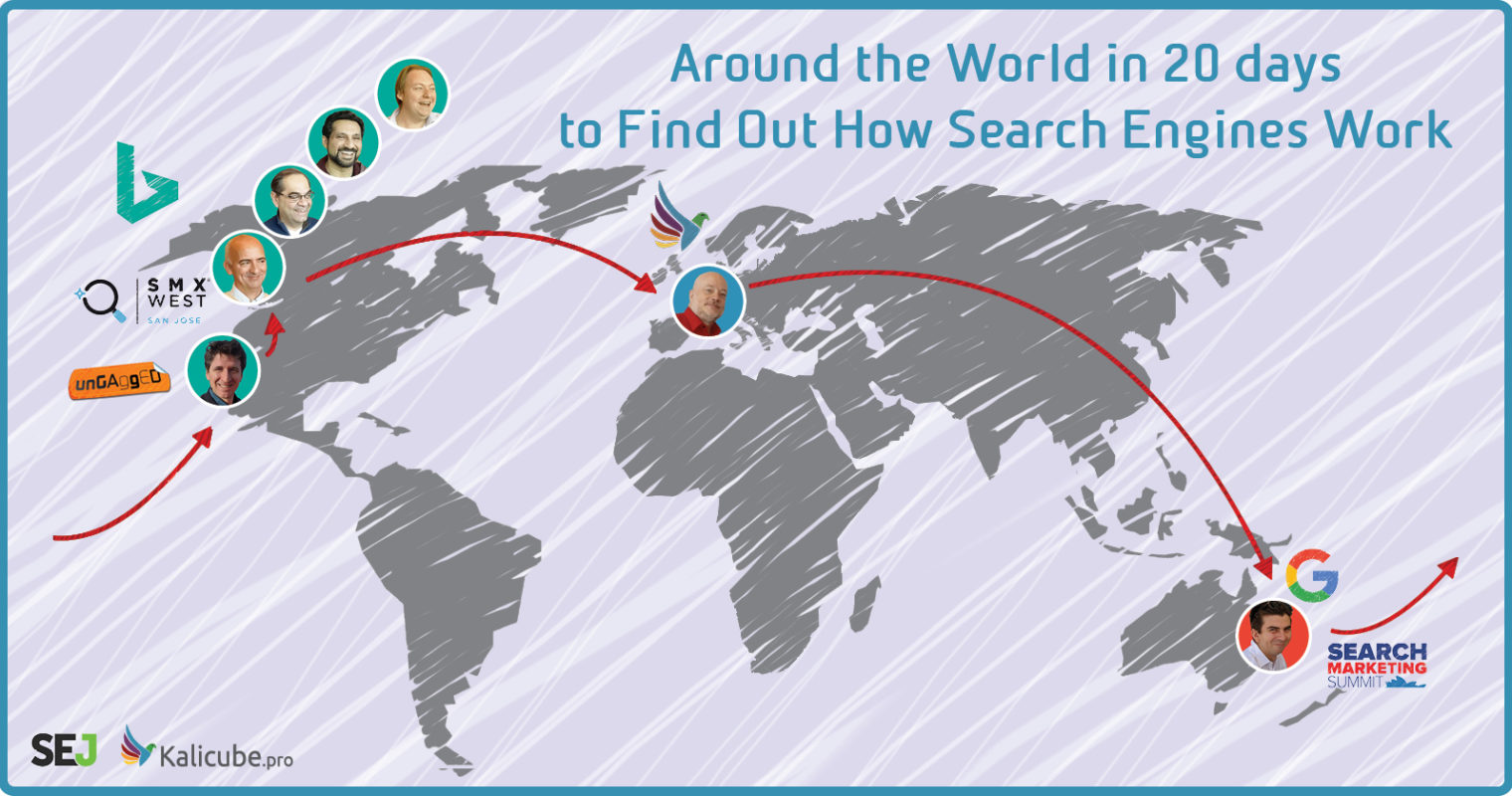 How Bing Ranks Search Results: Core Algorithm & Blue Links