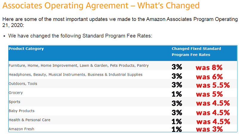 Screenshot of Amazon Affiliate Payout Changes
