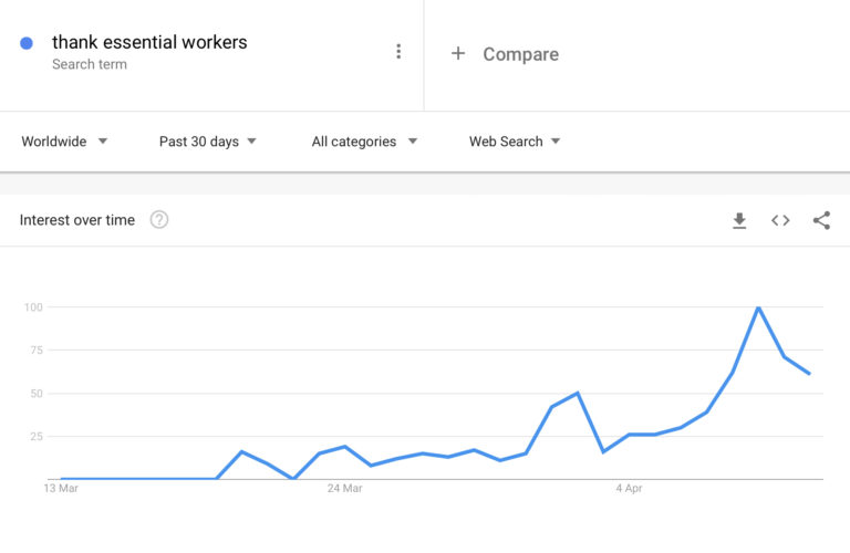 Google Reveals How Search Behavior Has Changed During COVID-19 Pandemic