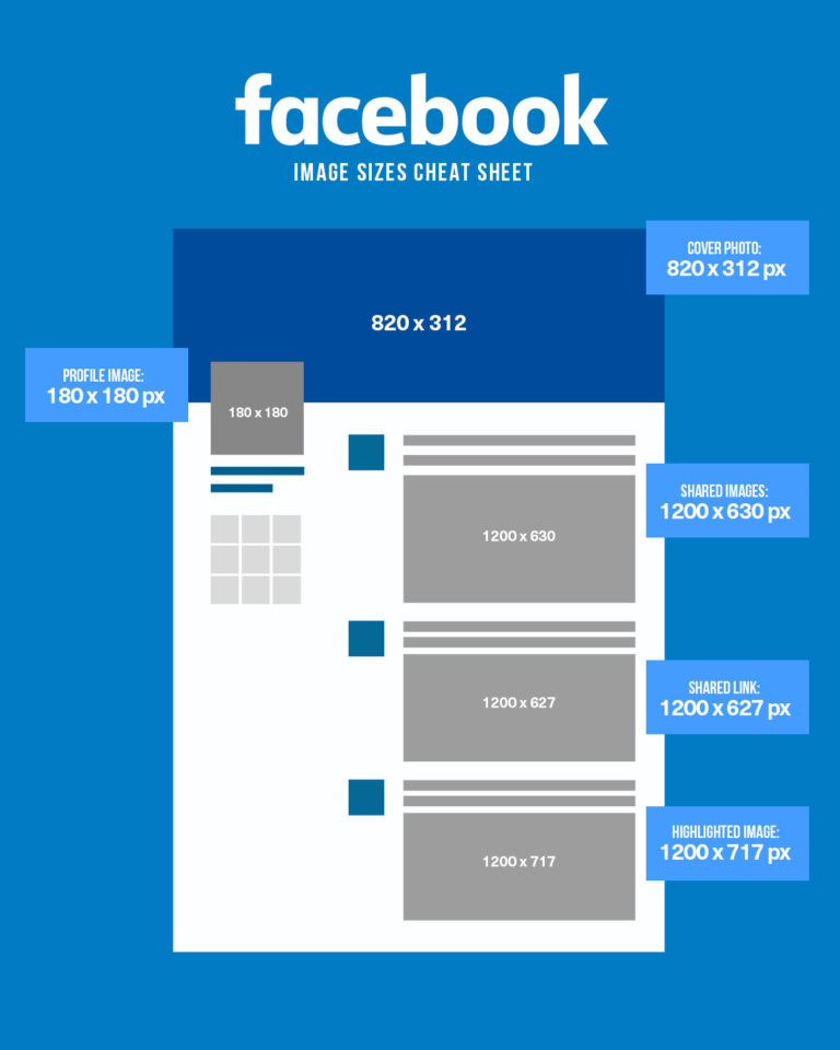 Facebook image sizes 2020