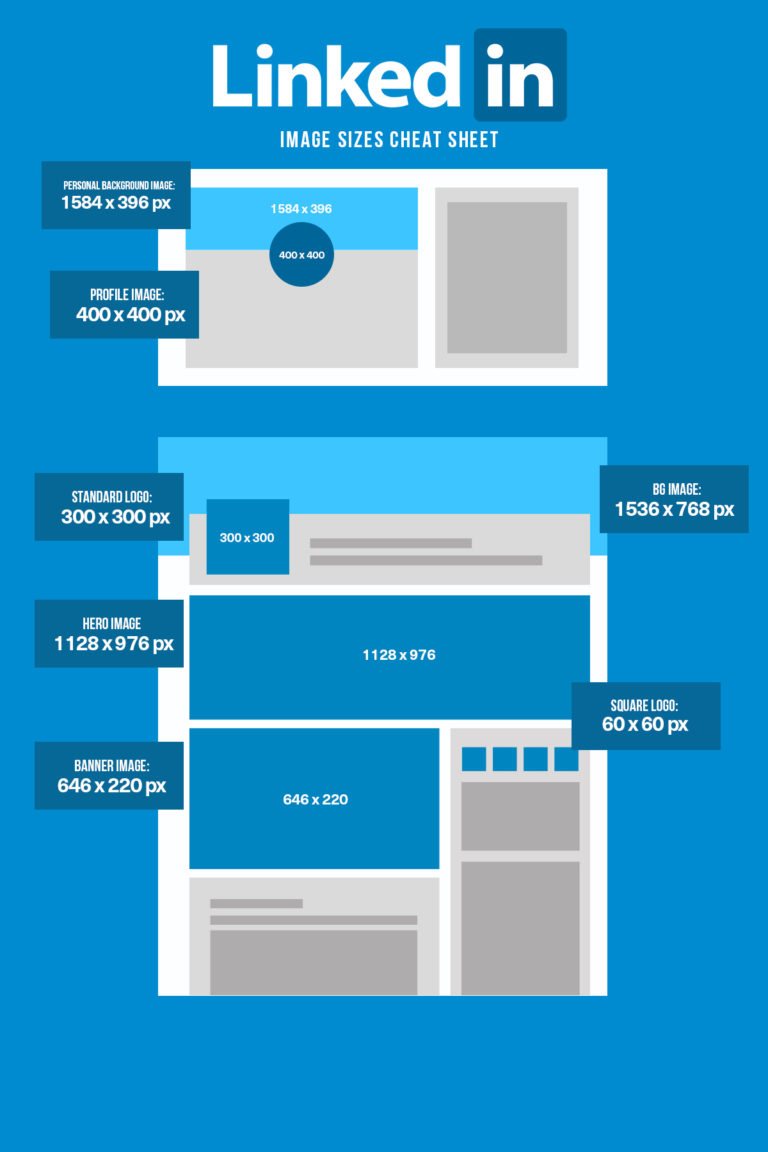 LinkedIn Image Sizes 2020