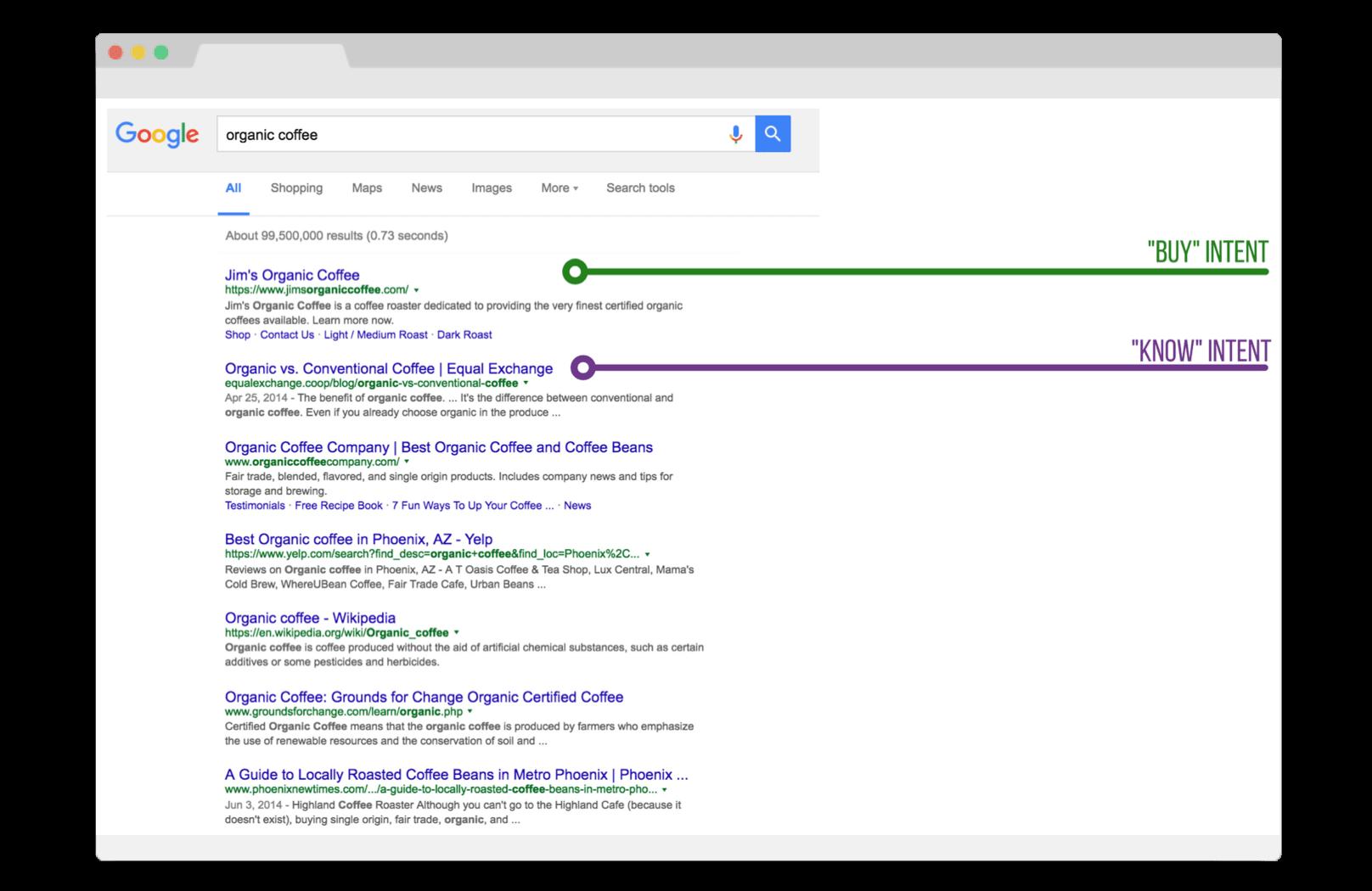 Organic coffee google search