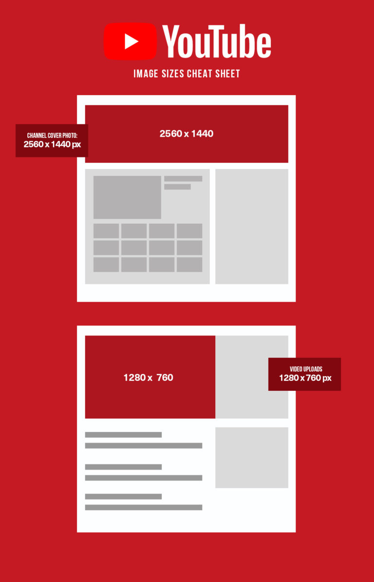 YouTube Image Sizes 2020
