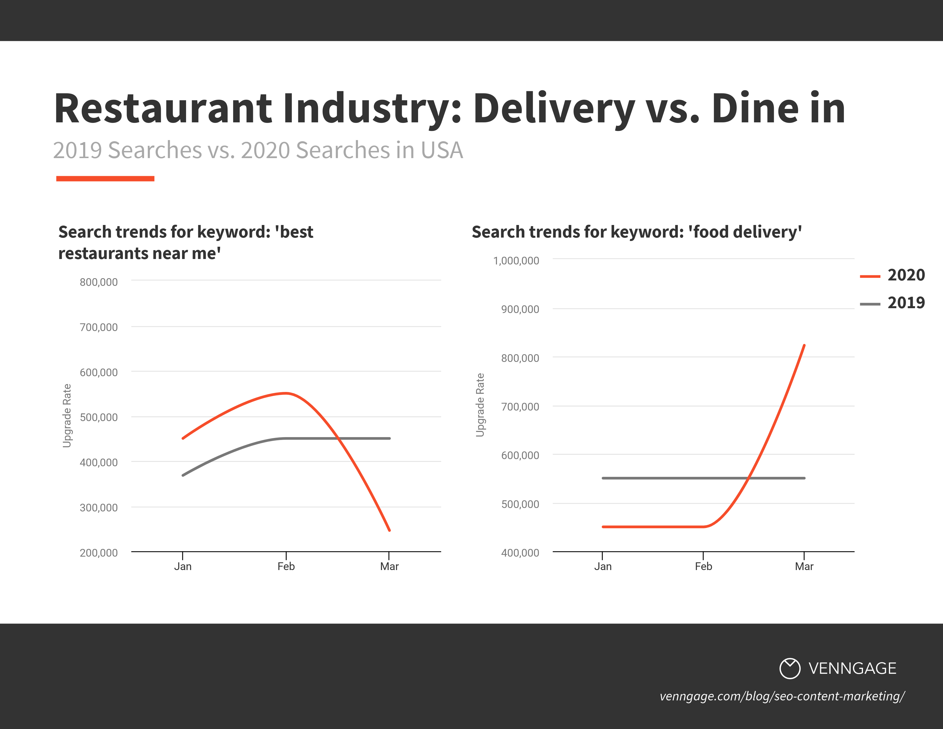 SEO-Trends-SEO-Data-to-Fuel-Your-Content-Marketing-Strategy15