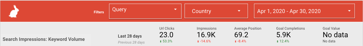 red and grey data studio content marketing report header