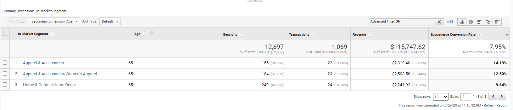 How to Weed Out Less Qualified Audiences from Your PPC Campaigns