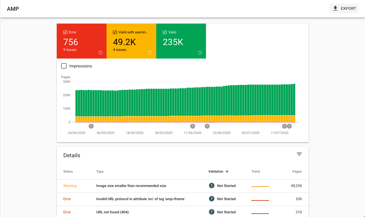 AMP status report in google search console
