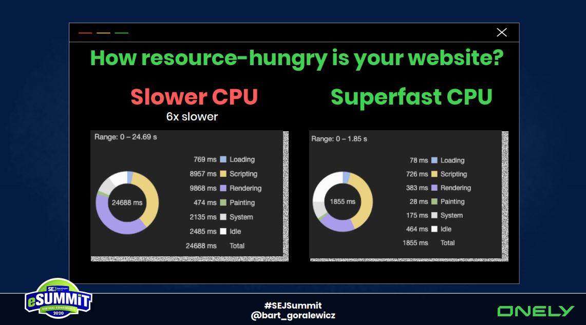 Chrom DevTools - Slow CPU